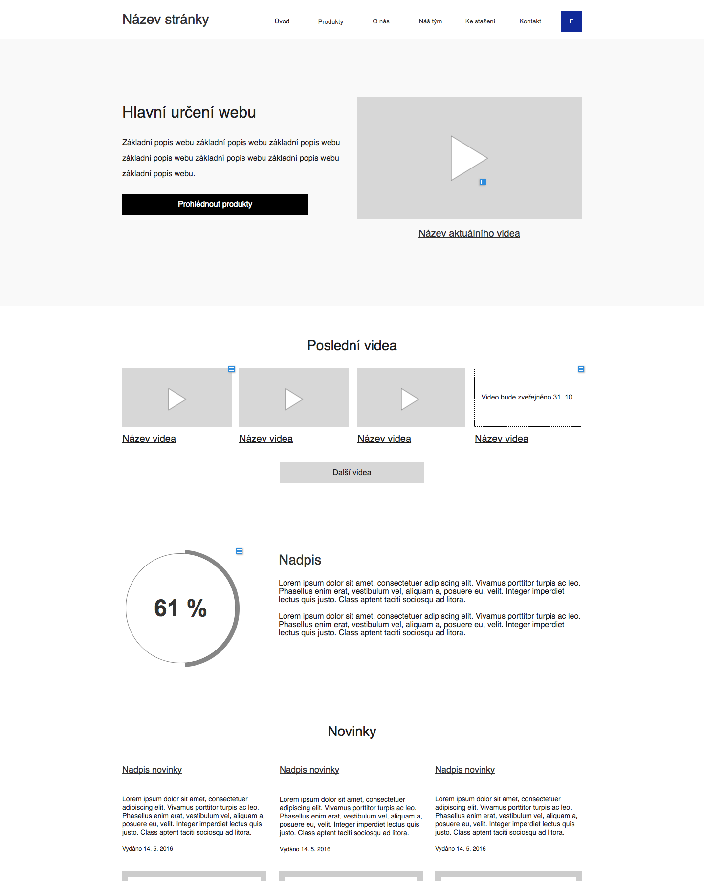 Ukázka interaktivního prototypu v Axure